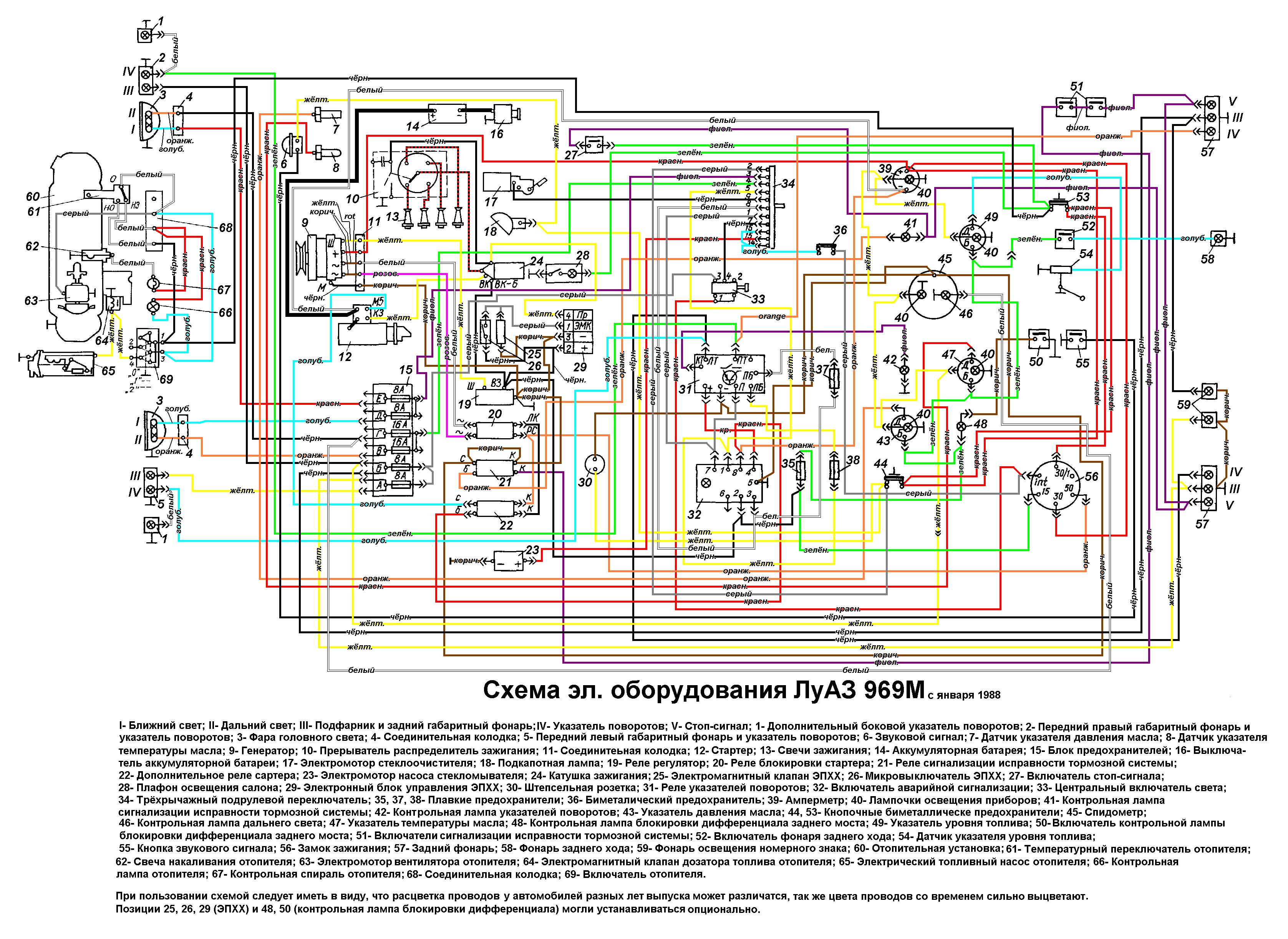 цветная электросхема газ 53